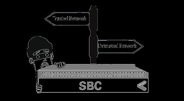Sangoma SBC