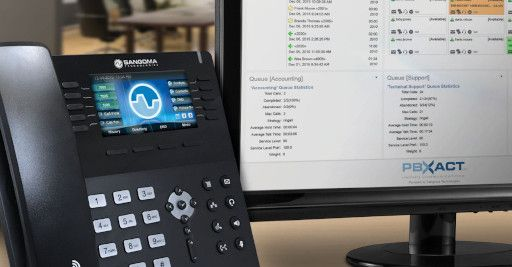 VoIP Plug & Play