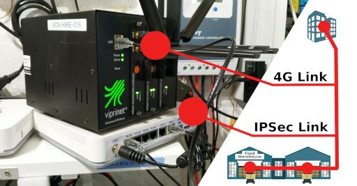IPSec over 4G Link
